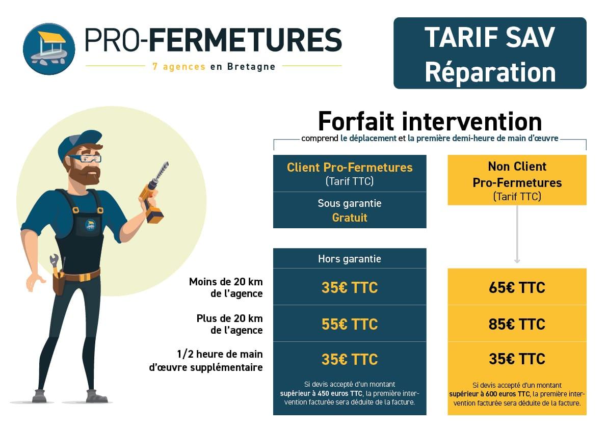 SAV Tarifs / Pro-Fermetures
